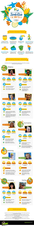 Rio-Olympics-2016-Infographic