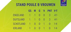 Losing start for Ireland at Eurohockey Championships